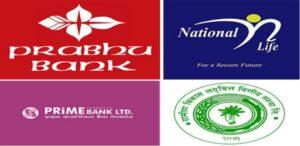 प्रभु र प्राइम बैंकसहित ४ कम्पनीको २ लाख ८५ हजार कित्ता सेयर बिक्रीमा, कति छ न्युनतम मूल्य ?